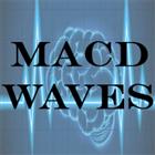 MACD Waves