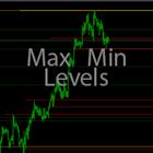 Max Min Levels