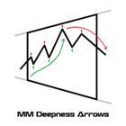 MM Deepness Arrows