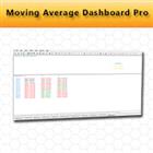 Moving Average Dashboard Pro