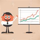 OneClick Analysis