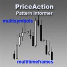 Pattern Informer PriceAction