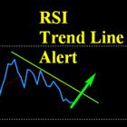 RSI Trend Line Alert