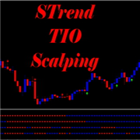 STrend TIO Scalping