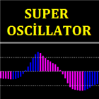 Super Oscillator