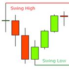 Swing Indicator