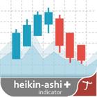 Tipu Heikin Ashi Panel