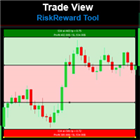 Trade View Risk Reward Tool