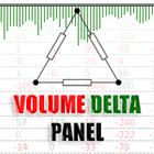 Volume Delta Panel