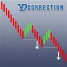 YD Correction