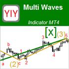 YY Multi Waves