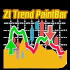 ZI Trend PaintBar Indicator