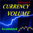 Advanced Accumulated Currency Volume