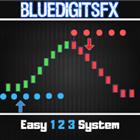 BlueDigitsFx Easy 1 2 3 System