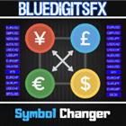BlueDigitsFx Symbol Changer