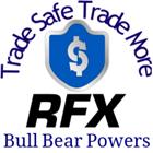 Bull Bear Powers