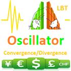 Bullish CD LBT Osc