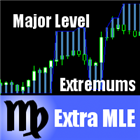 ExtraMajorLevelExtremums