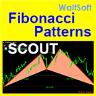 Fibonacci Patterns SCOUT