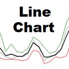 FT Line Chart MT4