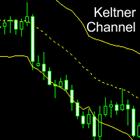 Keltner Channel MT4
