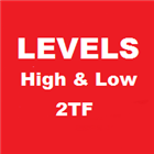 Levels HighLow 2TF
