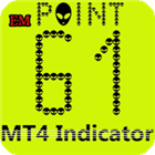 Point61 Indicator