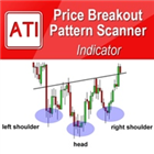 Price Breakout Pattern Scanner MT4