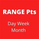 Range Pts Day Week Month