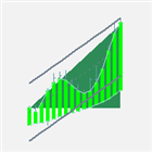 Regression Line Beeta Channel and Triangle