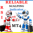 Reliable Scalping Indicator