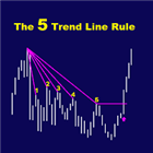 The 5 Trend Line Rule