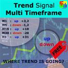 Trend Signal Multitimeframe mt4 FREE