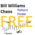 Bill Williams SquatGreenFadeFake patternFinderFREE