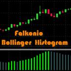 Bollinger Histogram