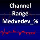 Channel Range Medvedev Percentage