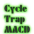CycleTrapMACD