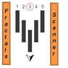 Fractals scanner