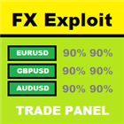 FX Exploit Green Pips