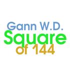Gann Square of 144
