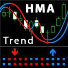 HMA Trend