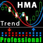 HMA Trend Professional MT4