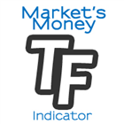 Markets Money Position Size tfmt4