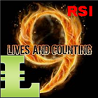 Nine Lives of RSI MT4