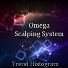 Omega Scalping System Trend Histogram