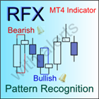 Pattern Recognition with Alerts