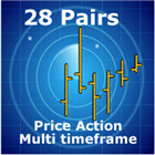 Price Action Multi Timeframe Radar