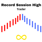 Record Session High Trader
