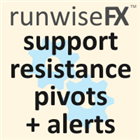RunwiseFX Support Resistance Pivot with Alert