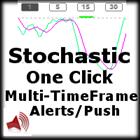 Stochastics Alert One Click Multi Time Frame Panel